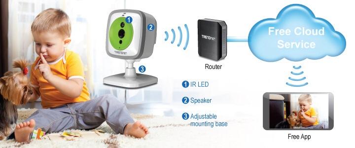 Ouistiti Testeur La Wifi Baby Cam De Trendnet Concours